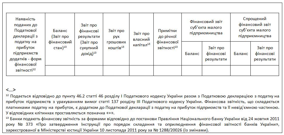 Виды налоговой отчетности подаваемые в электронном виде декларация 2 ндфл в москве