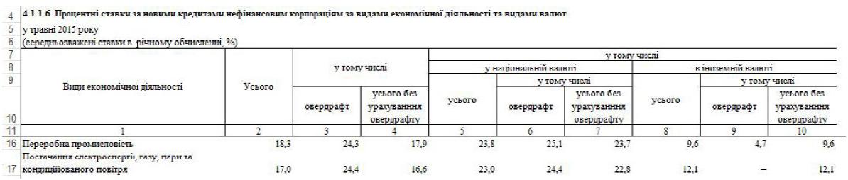 сайт процентная ставка 18